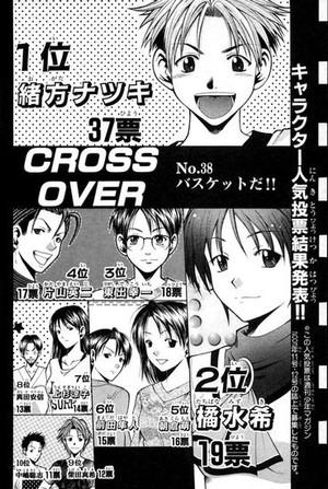 悲惨! 週刊少年マガジンで連載していたバスケット漫画『CROSS OVER』の人気投票結果が悲惨(笑)【面白画像】animanga_0016