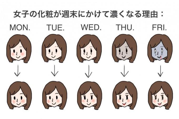 面白画像 「女子の化粧が週末にかけて濃くなる理由」が分かりやすい(笑)beauty_0026