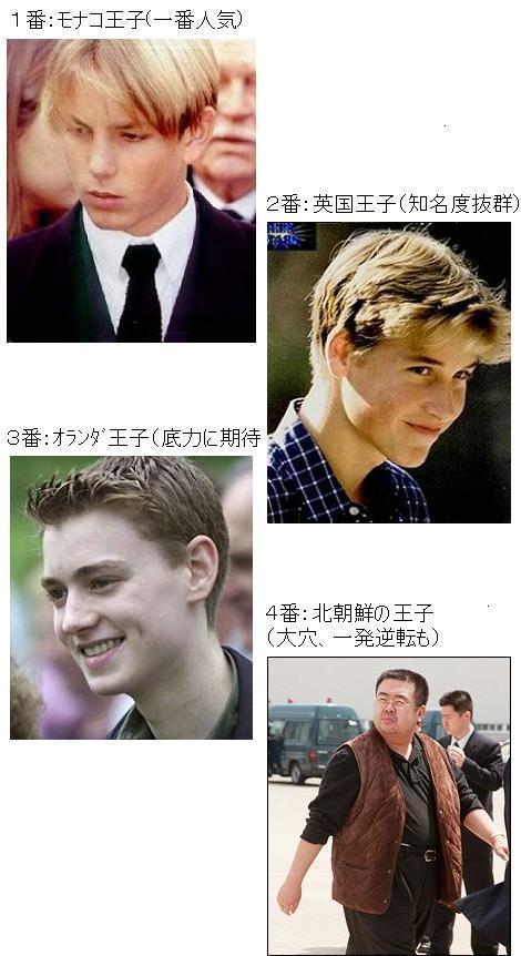 面白画像 比較検証! 各国のイケメン王子を比較してみた(笑)foreign_0026