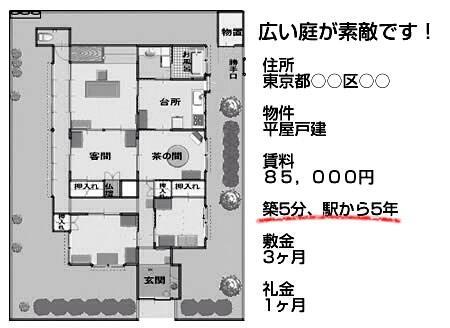 【誤字脱字・誤植おもしろ画像】不動産屋の賃貸情報に載っていた物件が東京にあるとは思えません(笑)