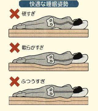 面白画像 腰痛予防に良い布団の選び方を伝える広告がおかしい(笑)adsign_0047