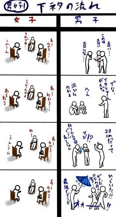 4コマ! 男と女で違う、とある話の流れ(笑)