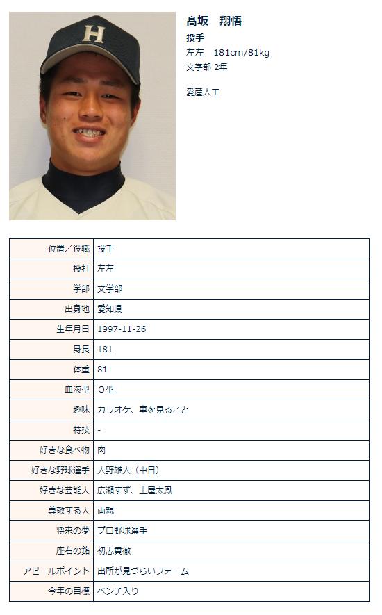 髙坂翔悟投手のプロフィール