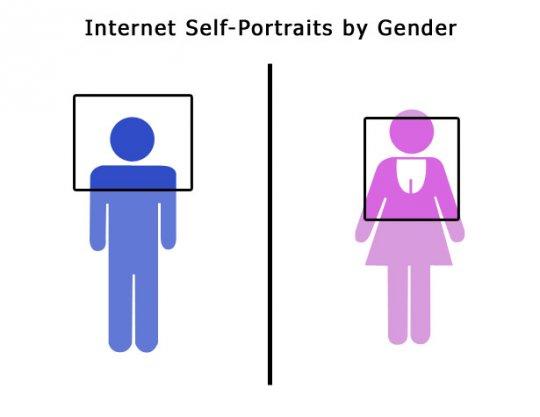 あるある! SNSで自撮り画像をアップする際の男女の違いに共感(笑)sns_0017