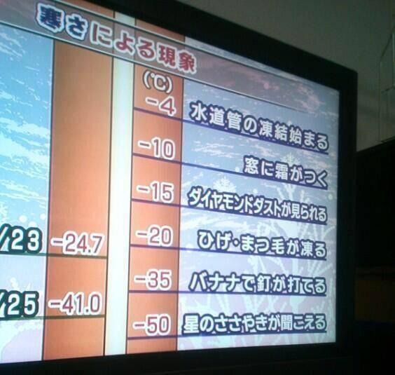 どれほどの寒さ? 見てみたいけど見たくない氷点下50度の世界(笑)tvmovie_0143