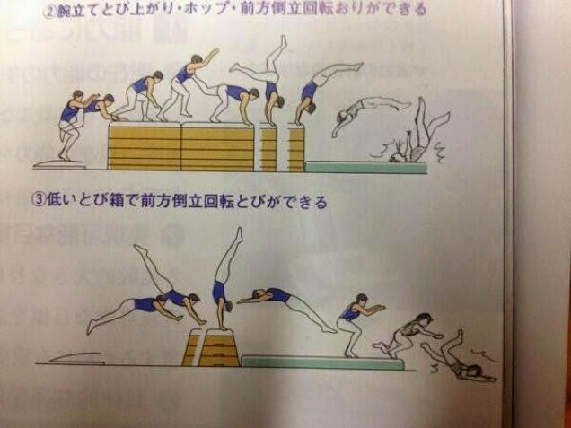 失敗! 体育教科書の跳び箱イラストの落書きがおもしろい(笑)