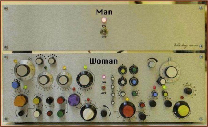 違いすぎ! 男と女の違いを表した感情スイッチがおもしろい(笑)