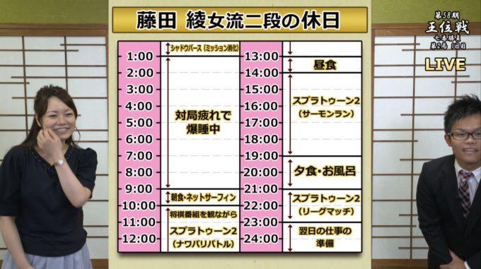 【テレビおもしろ画像】息抜き! 藤田綾 女流二段の休日がゲーム『スプラトゥーン2』ばっかり(笑)
