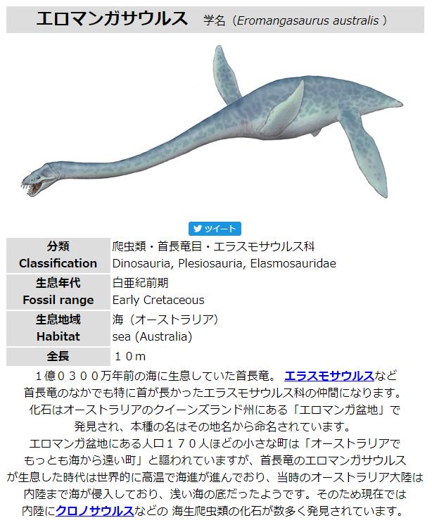 すごい名前の恐竜(笑)