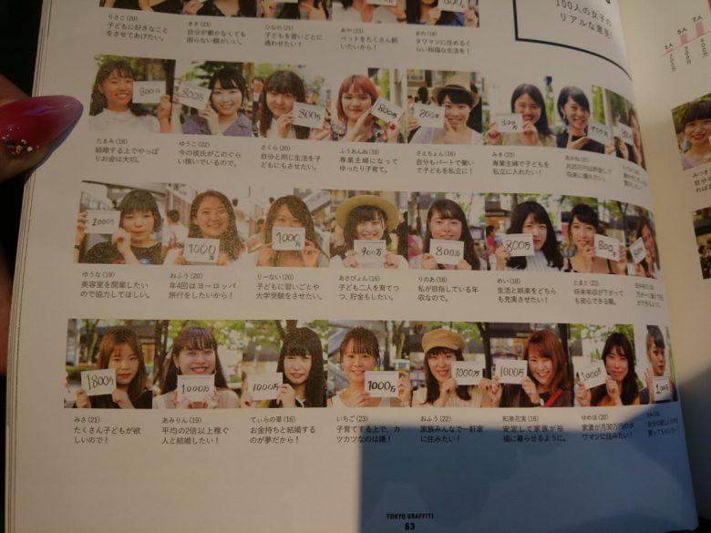 【恋愛おもしろ画像】100人の女子に聞いた結婚相手に求める年収にびっくり(笑)