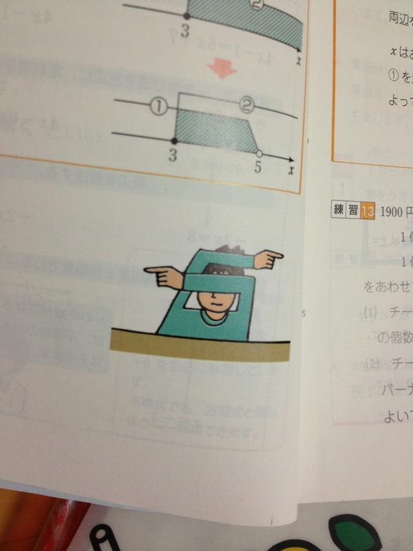 【教科書参考書の挿絵おもしろ画像】数学の問題に描いてあった意味不明な挿絵(笑)