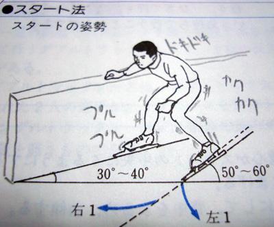 【教科書落書きおもしろ画像】教科書のスケートイラスト図のおもしろい落書き(笑)